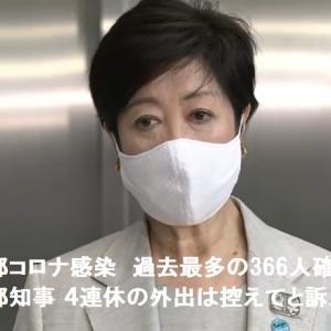 【速報】新型コロナ感染者 東京都(366人)など過去最多