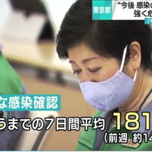 【新型コロナ情報】9月17日新たな感染者 東京171人、全国491人に、山口県1人