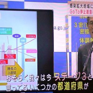 【新型コロナ情報】12月11日新たな感染者 東京都 595人、国内計2,773人、大阪357人