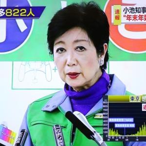 【新型コロナ情報】12月17日新たな感染者 東京都 822人、国内計3,211人、大阪351人