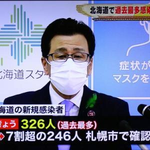 【新型コロナ情報】5月2日新たな感染者 国内計5,879人 東京都879人 大阪1,057人