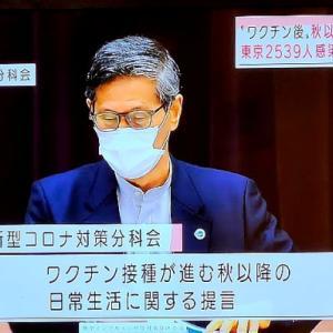【新型コロナ情報】9月3日新たな感染者 国内計16,738人 東京都2,539人 大坂2,305