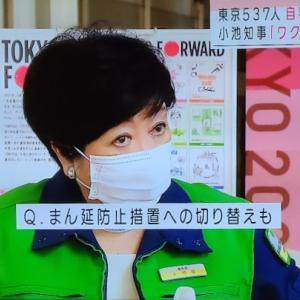 【新型コロナ情報】9月22日新たな感染者 国内計3,245人 東京都537人 大坂591人