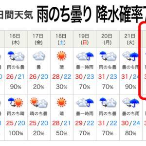 富山市7月22日(木)の天気予報!