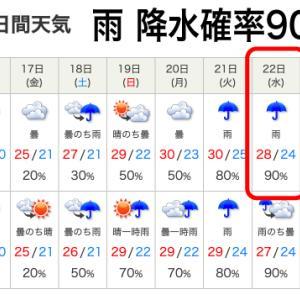富山市7月22日(木)の天気予報!─ その2 ─