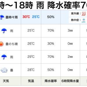 富山市7月22日(水)の天気予報!─ その5 ─