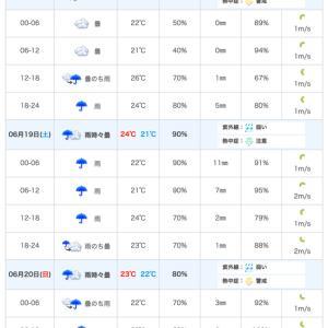 天気予報 来週の日曜は悪そう…。