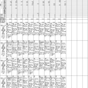 4/16川崎競馬AI予想(地方競馬)