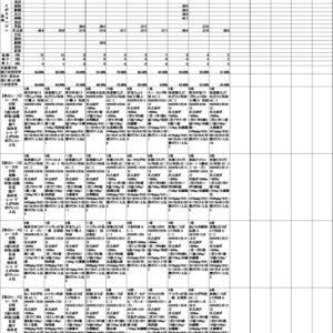 4/23名古屋競馬AI予想(地方競馬)