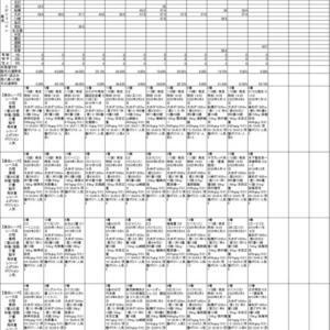 6/1大井競馬AI予想(地方競馬)