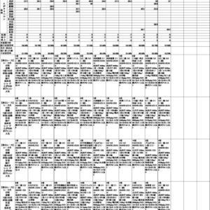 6/1帯広競馬AI予想(地方競馬)
