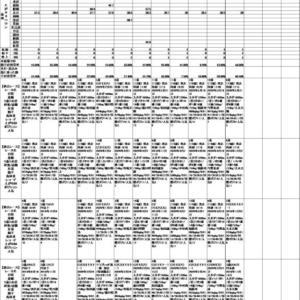 6/2大井競馬AI予想(地方競馬)