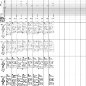 6/2金沢競馬AI予想(地方競馬)