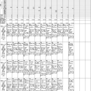 6/4笠松競馬AI予想(地方競馬)