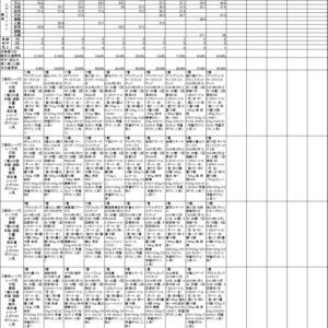 6/6東京競馬AI予想