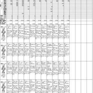 6/21水沢競馬AI予想(地方競馬)