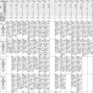 6/21阪神競馬AI予想