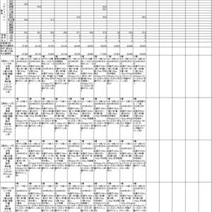 6/22佐賀競馬AI予想(地方競馬)