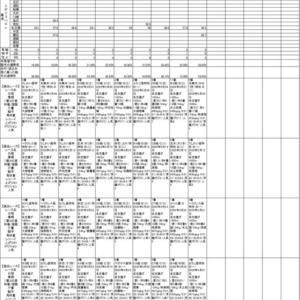 6/23名古屋競馬AI予想(地方競馬)