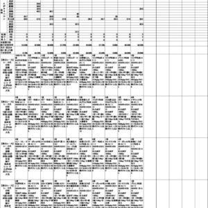 6/24名古屋競馬AI予想(地方競馬)