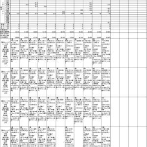 7/7名古屋競馬AI予想(地方競馬)