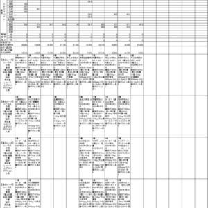 7/9園田競馬AI予想(地方競馬)