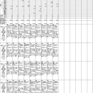 7/14金沢競馬AI予想(地方競馬)