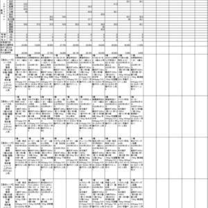 7/15園田競馬AI予想(地方競馬)