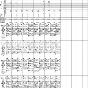 7/31園田競馬AI予想(地方競馬)