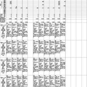 7/31名古屋競馬AI予想(地方競馬)