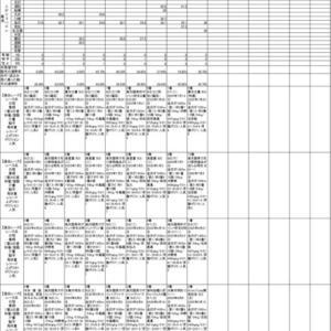 8/2金沢競馬AI予想(地方競馬)