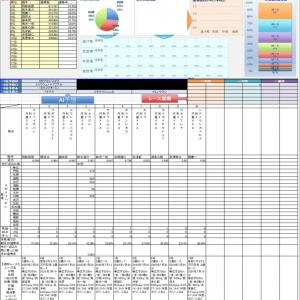 8/3帯広競馬AI予想(地方競馬)