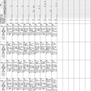 8/4金沢競馬AI予想(地方競馬)
