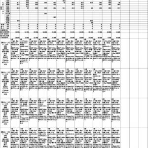 8/12笠松競馬AI予想(地方競馬)