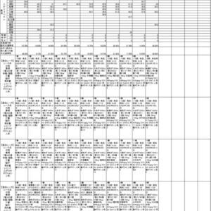 8/14浦和競馬AI予想(地方競馬)