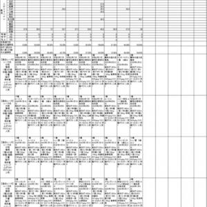 9月21日高知競馬AI予想(地方競馬)