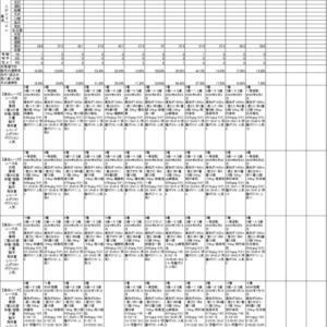 9月21日盛岡競馬AI予想(地方競馬)