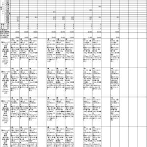 10月21日園田競馬AI予想(地方競馬)