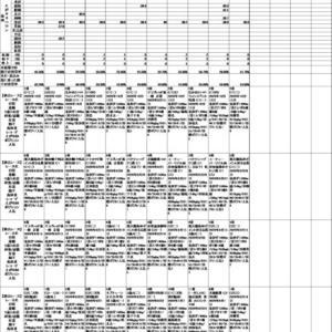 10月27日金沢競馬AI予想(地方競馬)