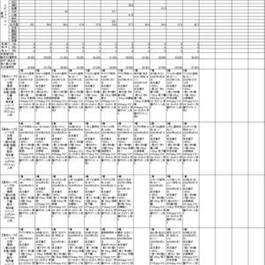 10月27日名古屋競馬AI予想(地方競馬)