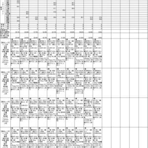 10月28日園田競馬AI予想(地方競馬)