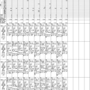 2021年2月26日(金)名古屋競馬AI予想(地方競馬)