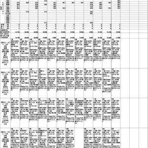 2021年2月26日(金)浦和競馬AI予想(地方競馬)