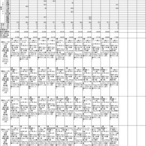 2021年2月27日(土)佐賀競馬AI予想(地方競馬)