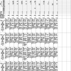 2021年3月4日(木)川崎競馬AI予想(地方競馬)