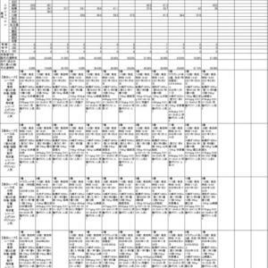 2021年3月5日(金)川崎競馬AI予想(地方競馬)