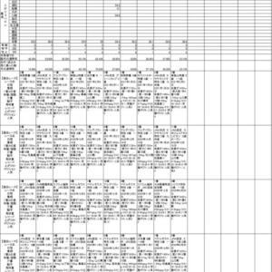 2021年3月7日(日)佐賀競馬AI予想(地方競馬)