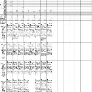 2021年4月20日(火)園田競馬AI予想(地方競馬)