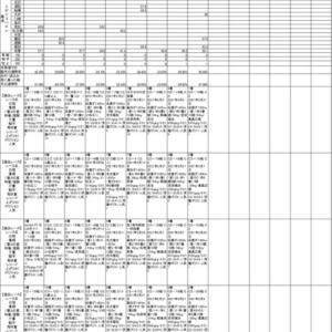 2021年6月14日(月)佐賀競馬AI予想(地方競馬)
