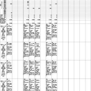2021年6月16日(水)川崎競馬AI予想(地方競馬)